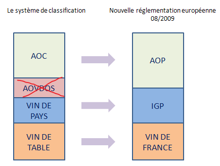 nouvelle classification vin appellations