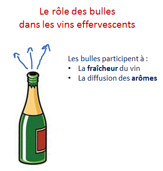 role bulle champagne