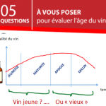 comment svoir age d un vin