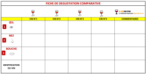 fiche degustation comparative